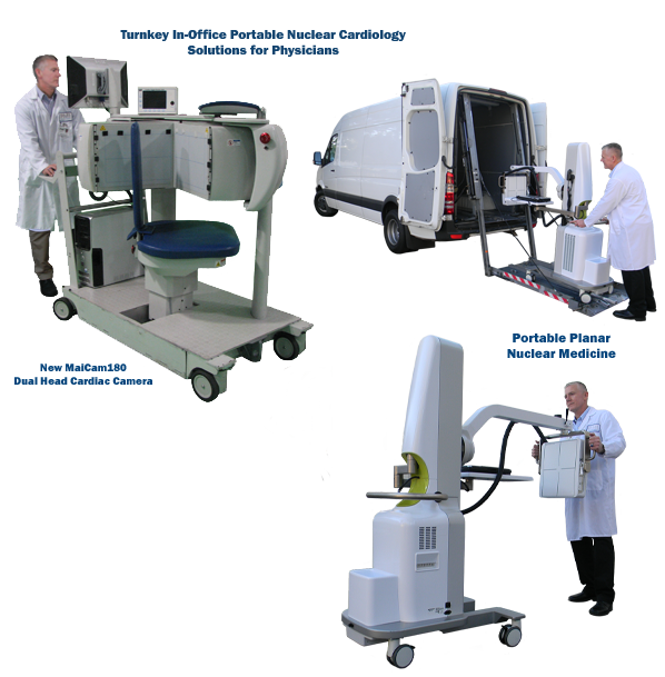 Portable Nuclear Cardiology And Mobile Nuclear Medicine